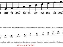 Osmanlıda Müzik Eğitim Müfredatına Sultan Abdülaziz Döneminde Girdi