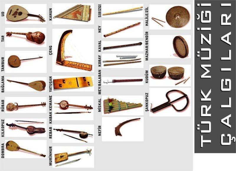 Kullanılış Alanlarına Fonksiyonlarına Göre Çalgıların Sınıflandırılması Osmanlı Sarayı Musikisi Çalgıları.Türk Müziği Çalgıları Sınıfları Nedir