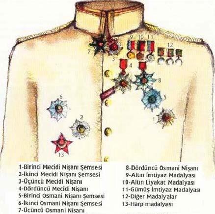 Osmanlı Nişan Ve Madalyalarının Topluca Takılış Şekli Ordu Subay