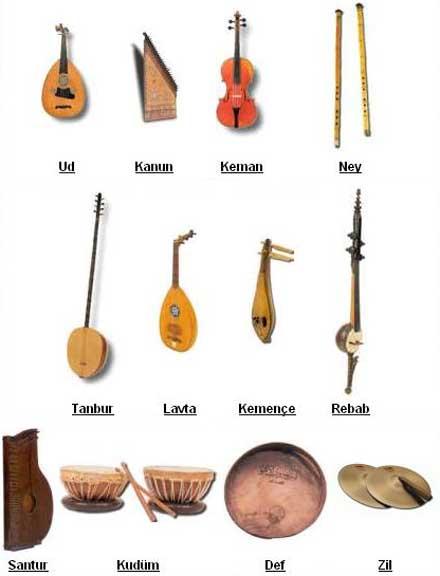 Osmanlı Türk Müziği Ve Musiki Çalgı Önemli Bilgileri Osmanlı Ve Sarayında Türk Musikisi Çalgıları.Türk Müziği Çalgıları Sınıfları Nedir